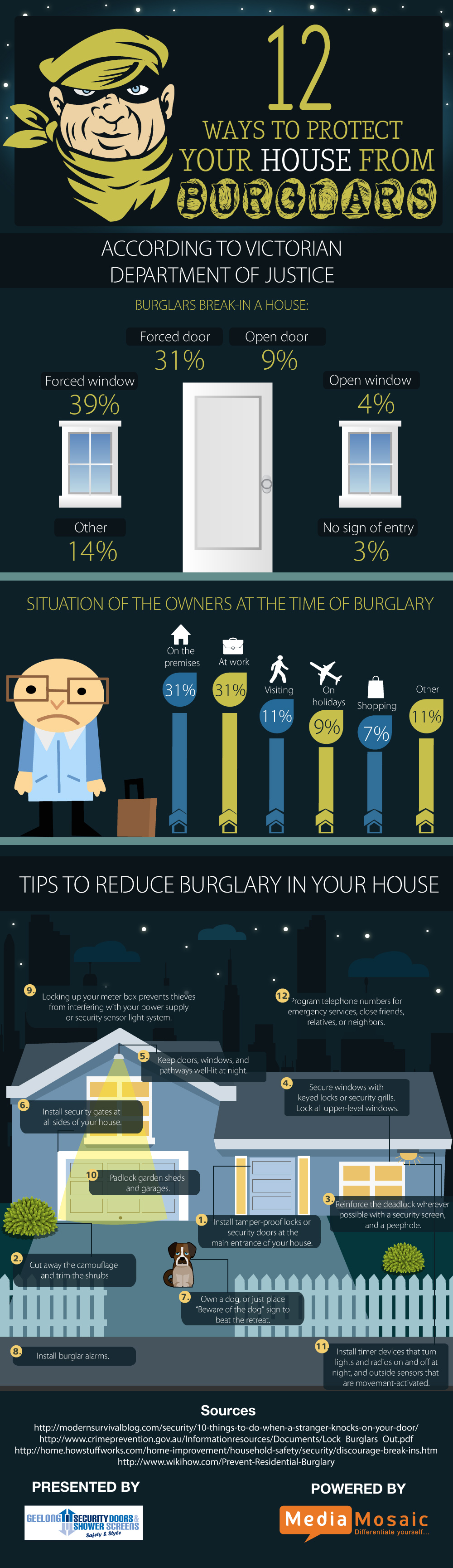 12-ways-to-protect-your-house-from-burglars